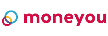 MoneYou (ABN AMRO Bank)